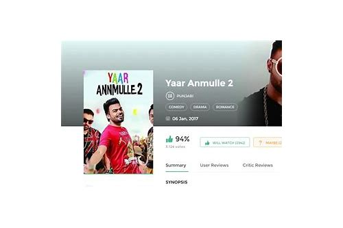 yaar anmulle movie in hindi download