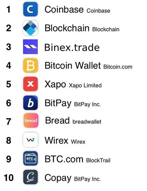 However, please note that the price varies over time. How much does 1 bitcoin cost to buy? - Quora
