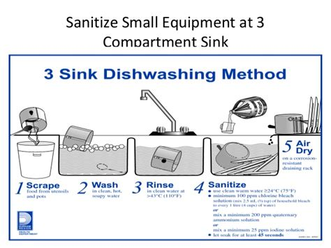 three compartment sink set up sanitary facilities