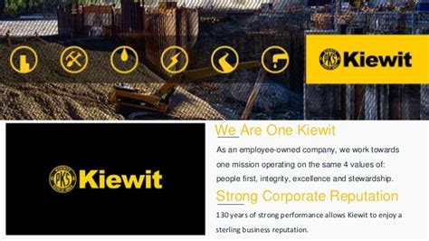 Building a Better College Recruiting Program with Kiewit ...