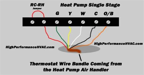 Heat Cool Thermostat Wiring by Heat Thermostat Wiring Chart Diagram Single Stage
