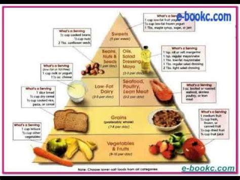 Dieta Dash Menu Semanal Pdf