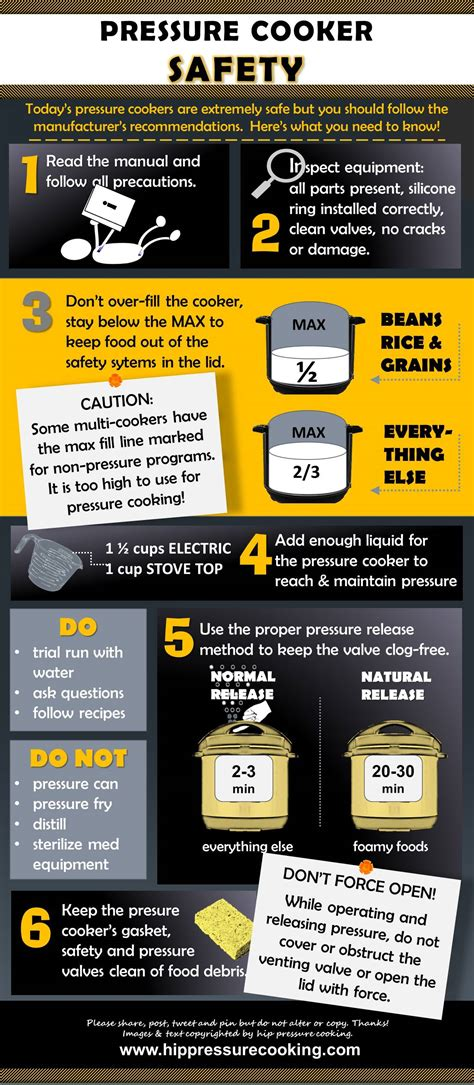 pressure safety cooker tips infographic cooking cook safe did safely cookers hippressurecooking