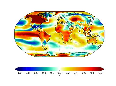 How Does El Nino Warm The Entire Globe?