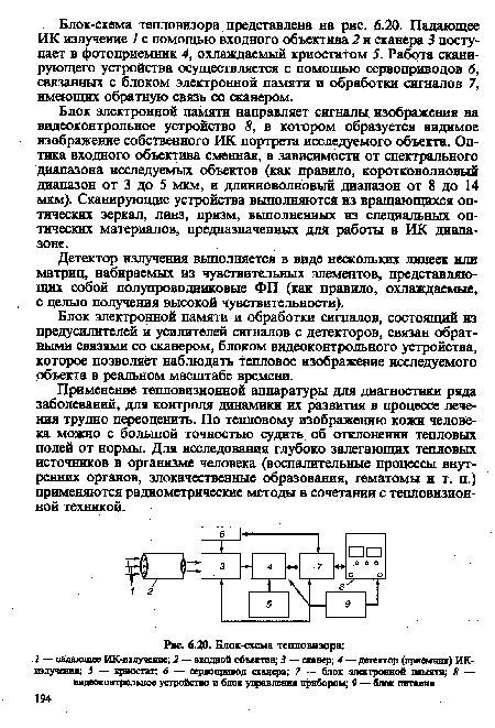 Тепловизионное обследование . Съемка и диагностика в Москве