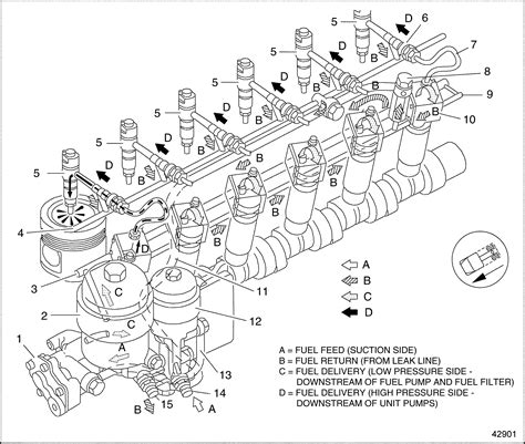 Mbe Section Fuel Injection Troubleshooting