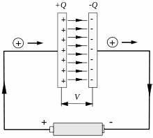 Kondensator Berechnen Wechselstrom : kondensator elektrotechnik wikipedia ~ Themetempest.com Abrechnung