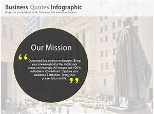 Business Quotes For Mission And Vision Powerpoint Slides | PowerPoint Slides Diagrams ...