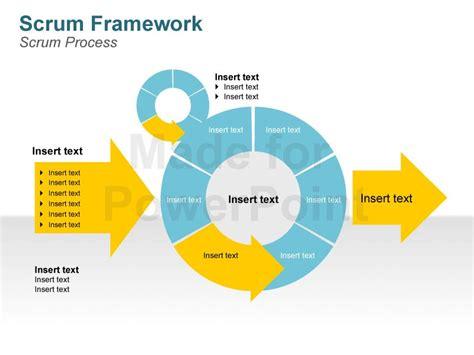 scrum methodology diagrams editable powerpoint