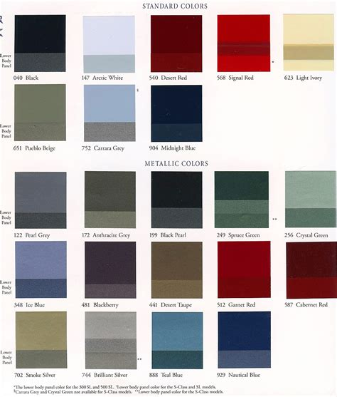 top exterior paint colors mercedes s class and sl paint color chart 1989 1991