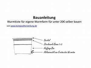 App Selber Bauen : bauanleitung wurmkiste ~ Avissmed.com Haus und Dekorationen