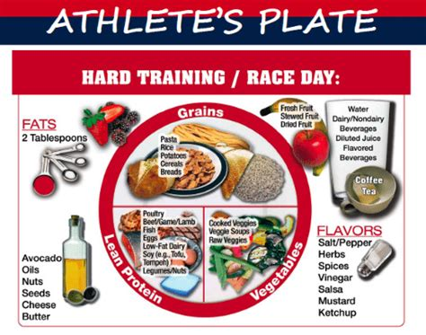 We did not find results for: Dietitian Jess - Nutrition - Sports Nutrition- The Athlete ...