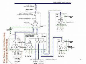 Fotovoltaicos  Unifilar