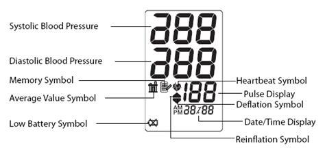 Amazon.com: Omron HEM-432C Manual Inflation Blood Pressure