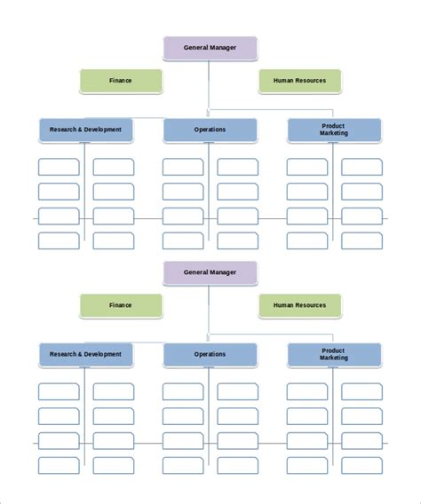 sample organizational chart templates   ms