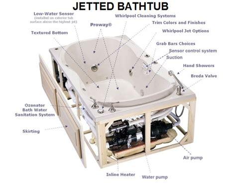album  jacuzzi bathtub jet covers meldeahcom