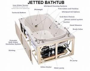 5 Best Images Of Hot Tub Spa Parts Diagram