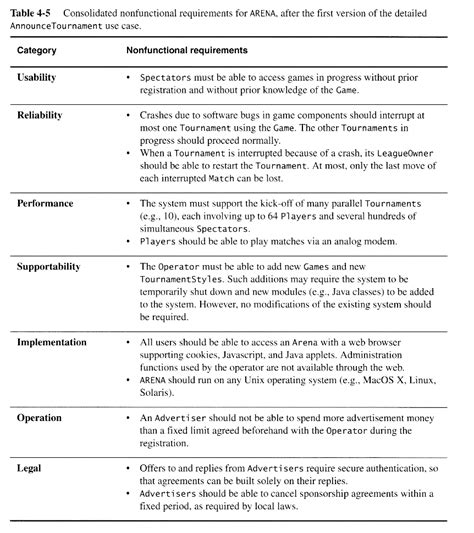 Non Functional Requirements Template by Oo Sw Engr Requirements Elicitation