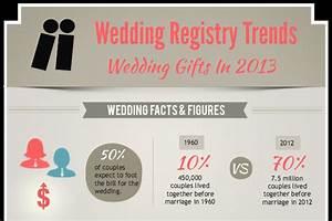 wedding gift registry message image description view With wedding gift registry message