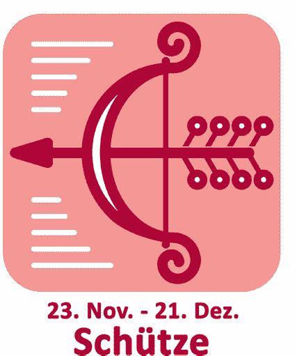 Sternzeichen Schütze Element by Alle 12 Sternzeichen Datum Symbole Partner Elemente