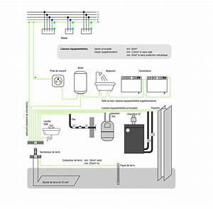 Norme Installation Prise Electrique Cuisine : 14 fantastique norme installation prise electrique cuisine galerie de maison ~ Melissatoandfro.com Idées de Décoration