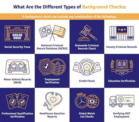How Far Back Does A Background Check Go What Does A Background Check Consist Of