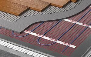 Elektrische Fußbodenheizung Als Vollheizung : elektrische heizmatte als fu bodenheizung warmup ~ Markanthonyermac.com Haus und Dekorationen