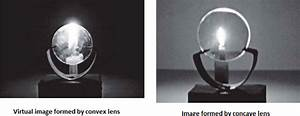 Images Formed By Lenses  Concave  U0026 Convex  Videos