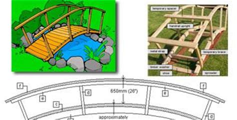 arched garden footbridge woodworking plan pdf plans how to