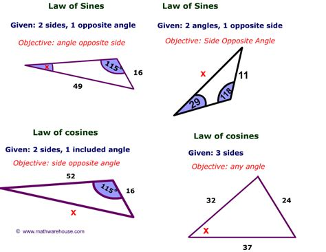 Picture Of Law Of Sines And Cosines  Mathematics  Pinterest  Trigonometry, Math And Precalculus
