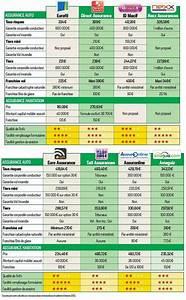 Assurance Tiers Collision Macif : tarif assurance auto images ~ Gottalentnigeria.com Avis de Voitures