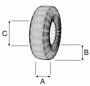 Taille Des Pneus : les pneus ~ Medecine-chirurgie-esthetiques.com Avis de Voitures
