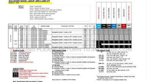 subaru wrx invoice invoice template ideas