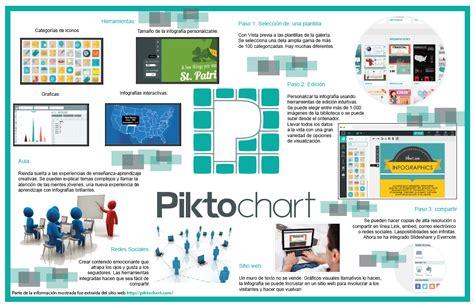 aplicaciones web piktochart