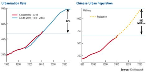 Global Trends 2030: Alternative Worlds | Foreign Affairs