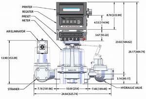 682 Piston Positive Displacement Flow Meter