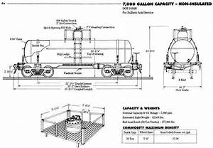 Gatx Tank Car Manual  U2013 Railfandepot