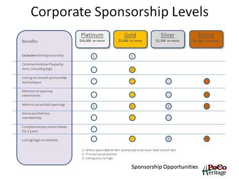 sponsorship levels template port coquitlam heritage centre sponsorship opportunities