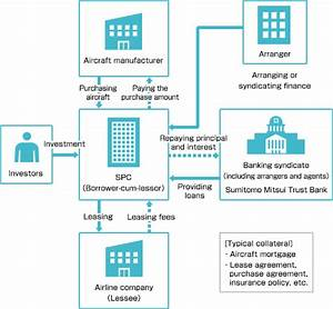Diagram Unemployment Trust Fund Flow  Musial Musial Llc