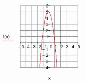 Nullstellen Berechnen Aufgaben : l sungen zu traingsaufgaben zu achsenschnittpunkte p q formel und linearfaktoren mathe brinkmann ~ Themetempest.com Abrechnung