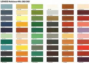 Farbe Holz Aussen Test : holzlasur mix f r au en 262 leinos naturfarben le und farben von natur aus gut ~ Orissabook.com Haus und Dekorationen