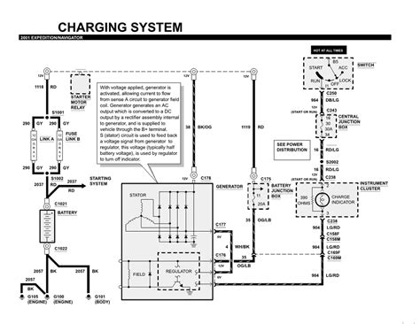 2003 Ford Escape Wiring Diagram by Ford Expedition Questions I A 2002 Ford Expedition