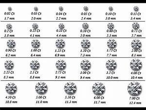 Actual Ring Size Chart Diamond Size Chart Diamond Size Chart And Price