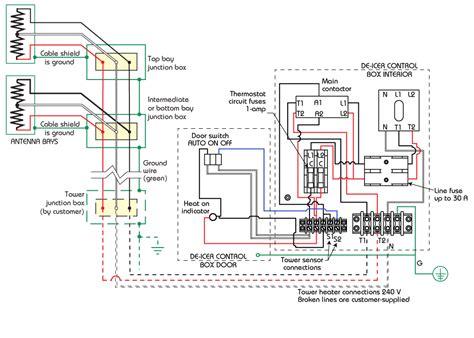 kubota generator wiring diagram image collections wiring