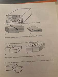 Block Diagrams Below Are Sample Block Diagrams  Block 1