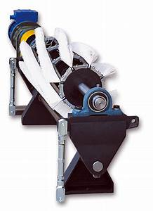 Brushing Unit For Conveyor Belts