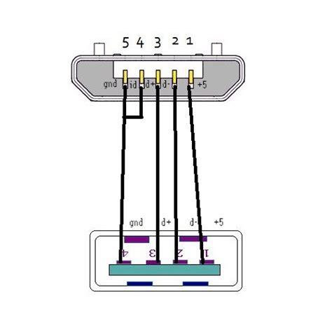 micro usb otg cable pinout usb