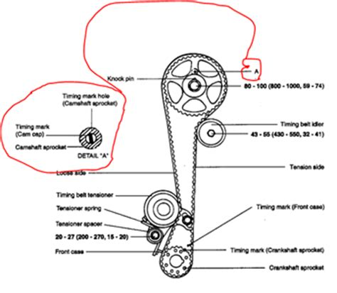 solved i need timing marks diagram for a 2002 hyundai fixya