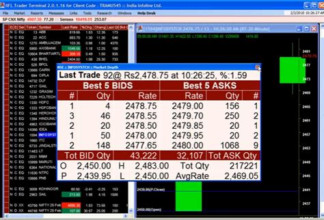 trading terminal iifl trader terminal review detailed features
