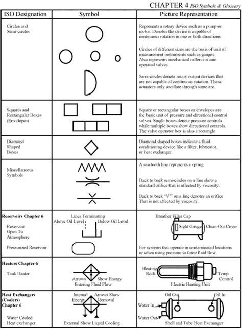 pneumatic schematic symbols wiring diagram